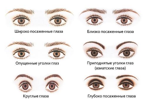 http://womansay.net/assets/images/krasota/2014/01/kak-krasit-glaza-karandashom7.jpg