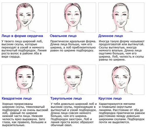 Стрижки женские с овальной формой лица