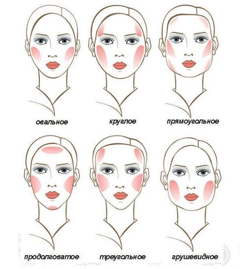 Тонкости подбора формы бровей для разных типов лица