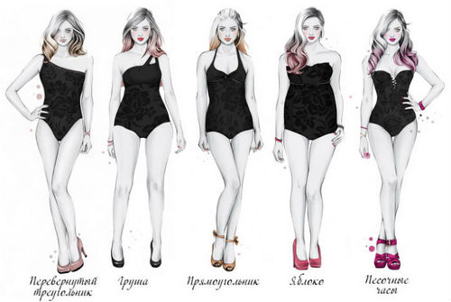 Как выбрать купальник по типу фигуры: груша, яблоко ... Силуэт Женщины В Платье Вектор