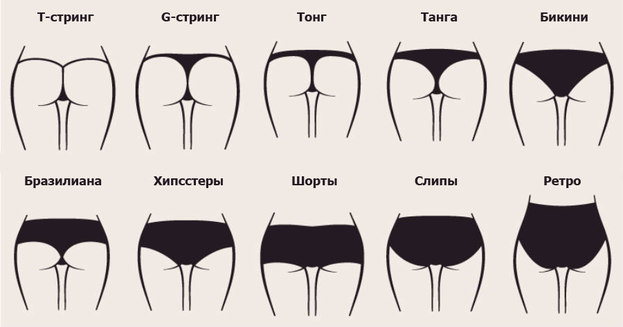https://womansay.net/assets/images/moda/2018/05/female-underpants/01.jpg